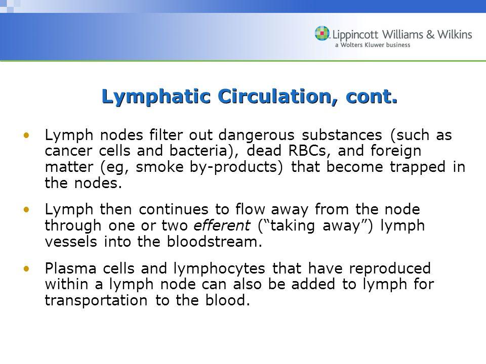 Lymphatic Circulation, cont.