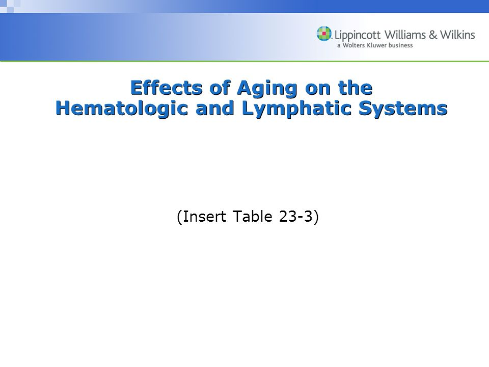 Effects of Aging on the Hematologic and Lymphatic Systems