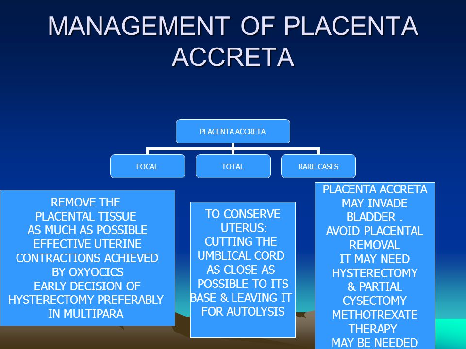 MANAGEMENT OF PLACENTA ACCRETA