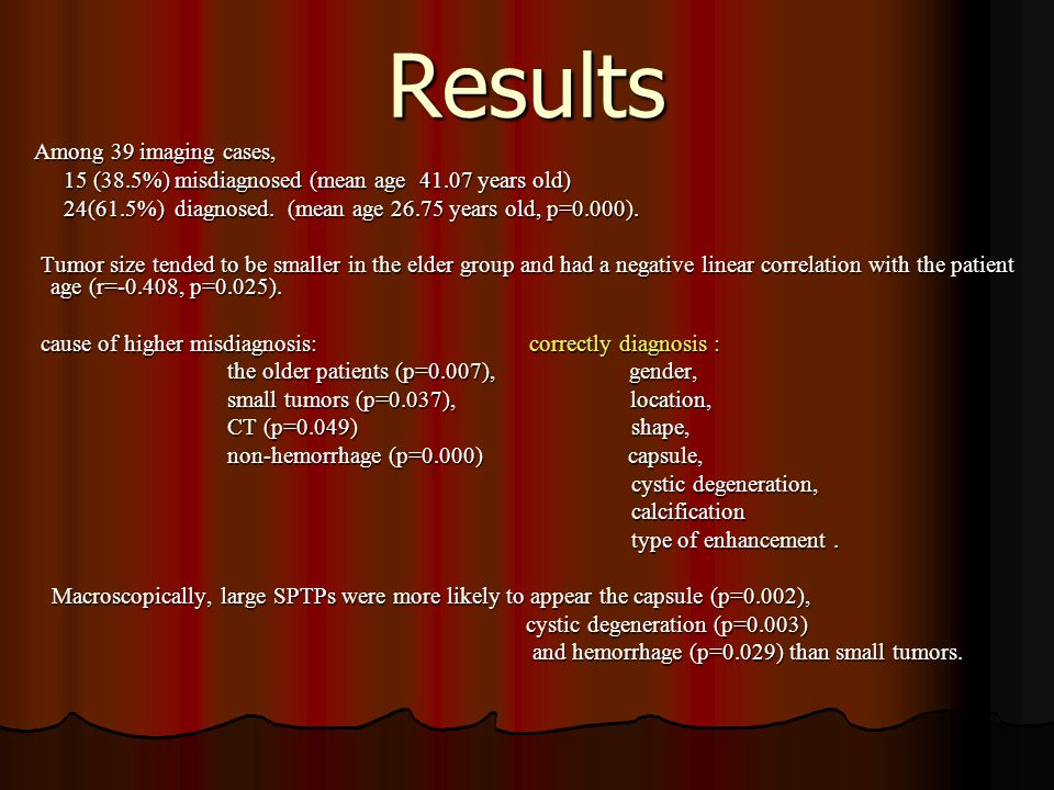 Results Among 39 imaging cases,