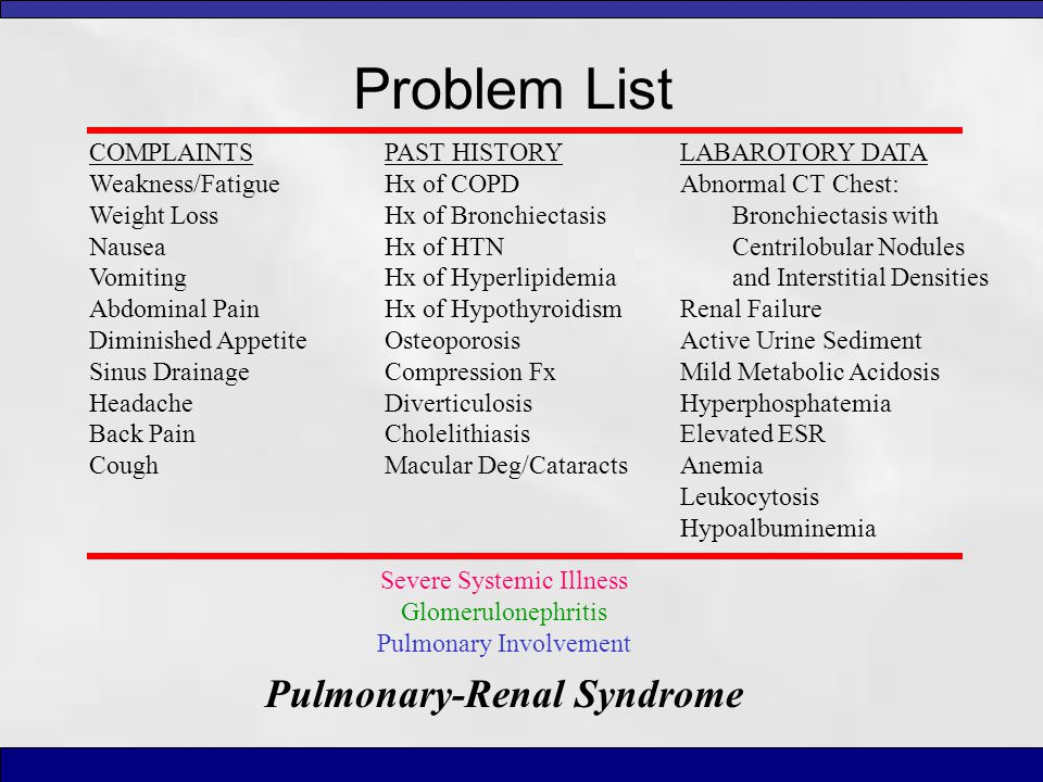 Pulmonary-Renal Syndrome