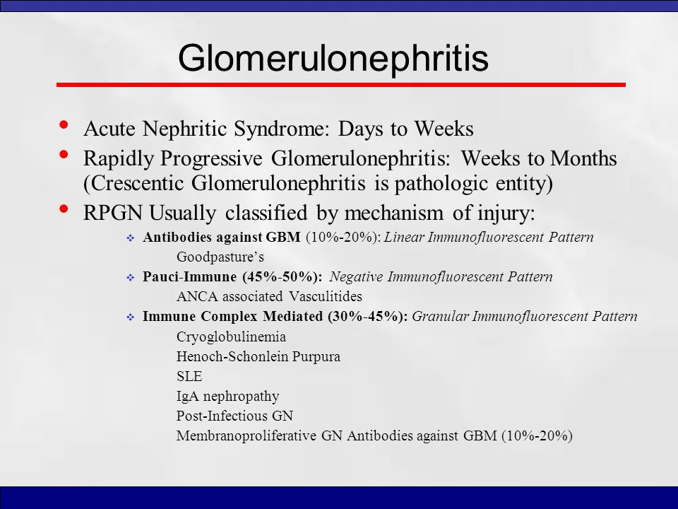 Glomerulonephritis Acute Nephritic Syndrome: Days to Weeks