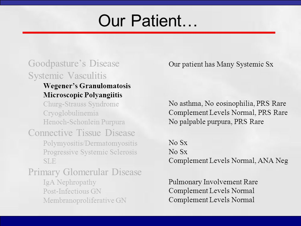 Our Patient… Goodpasture's Disease Systemic Vasculitis