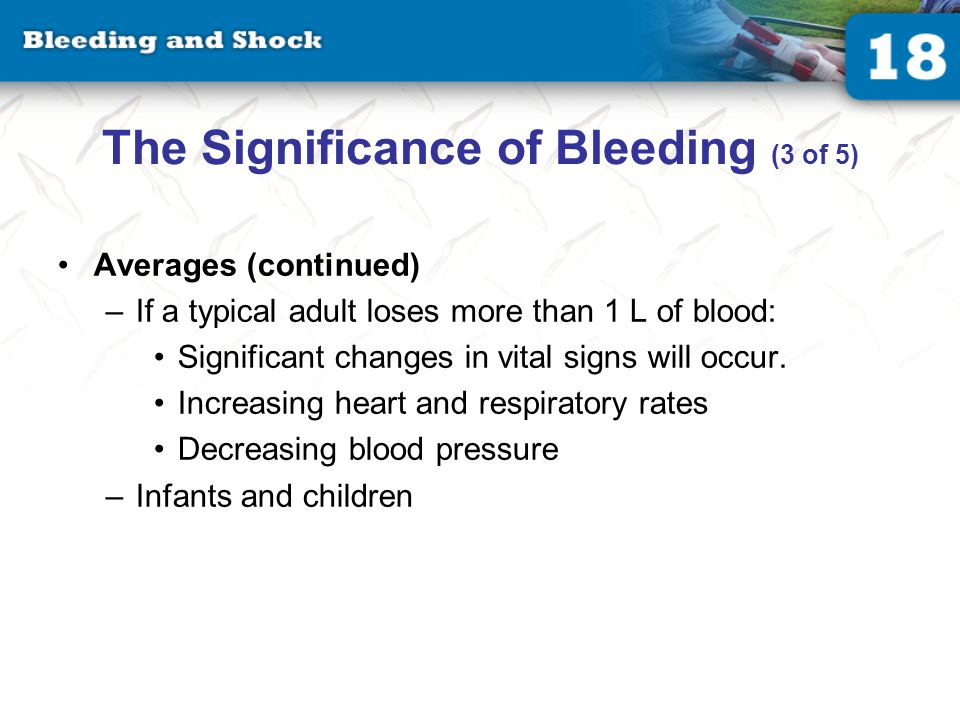 The Significance of Bleeding (4 of 5)