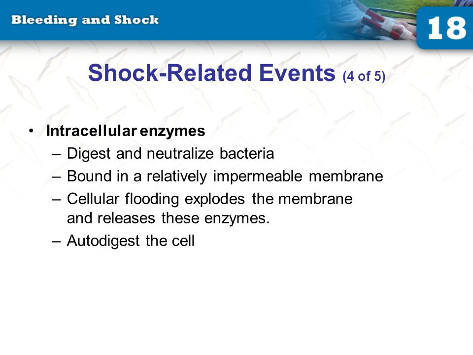 Shock-Related Events (5 of 5)
