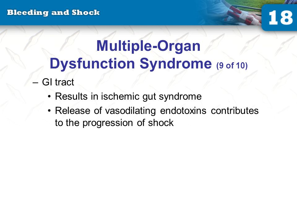 Multiple-Organ Dysfunction Syndrome (10 of 10)