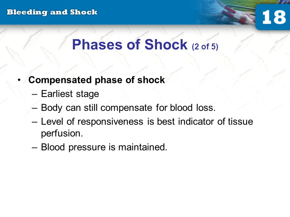 Phases of Shock (3 of 5) Compensated phase (continued)