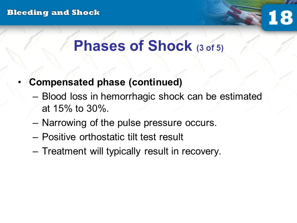 Phases of Shock (4 of 5) Decompensated phase of shock