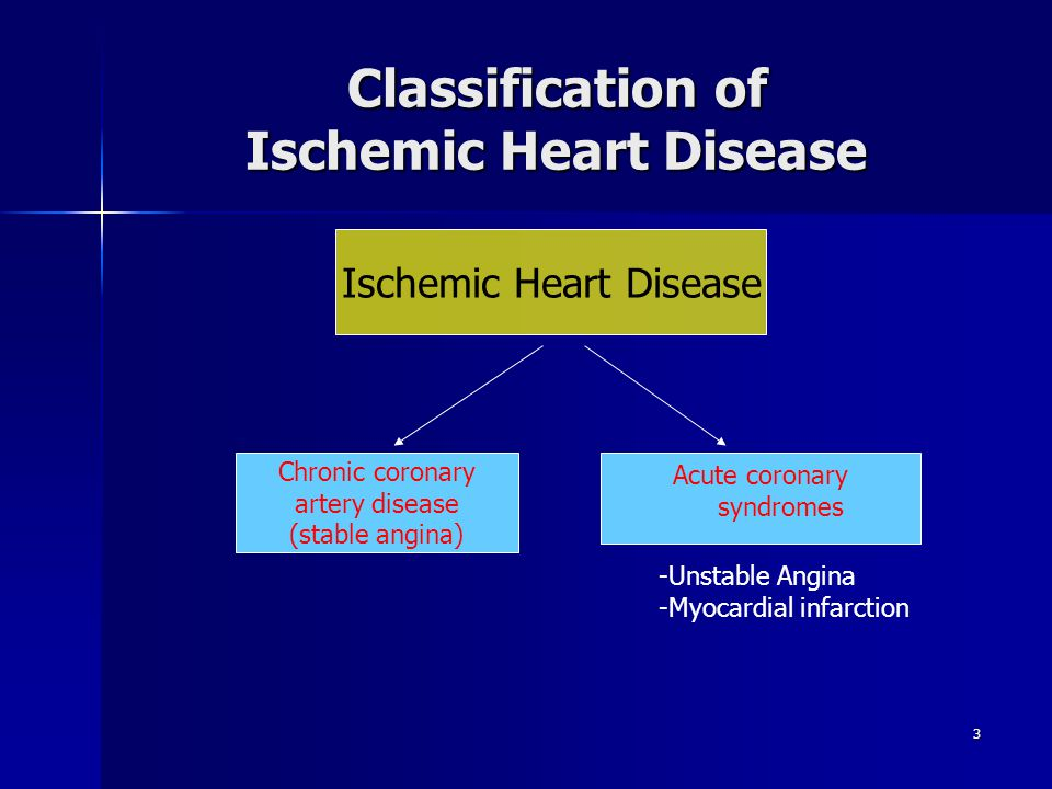 Classification of Ischemic Heart Disease