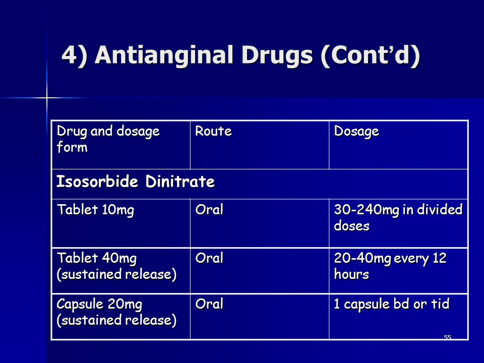 4) Antianginal Drugs (Cont'd)
