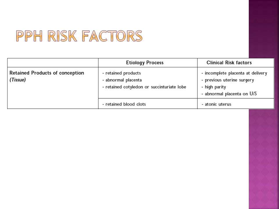 PPH Risk Factors