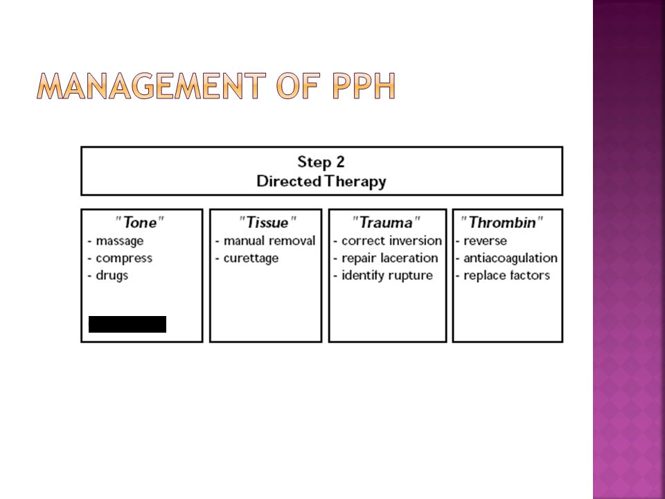 MANAGEMENT OF PPH