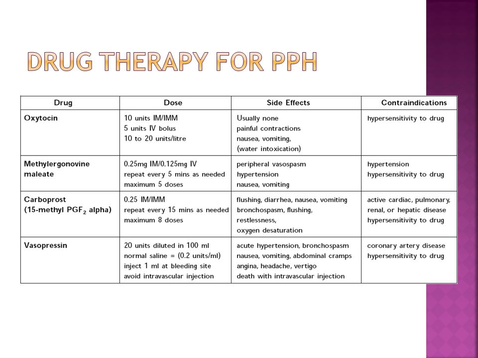 Amazing DRUG+THERAPY+FOR+PPH