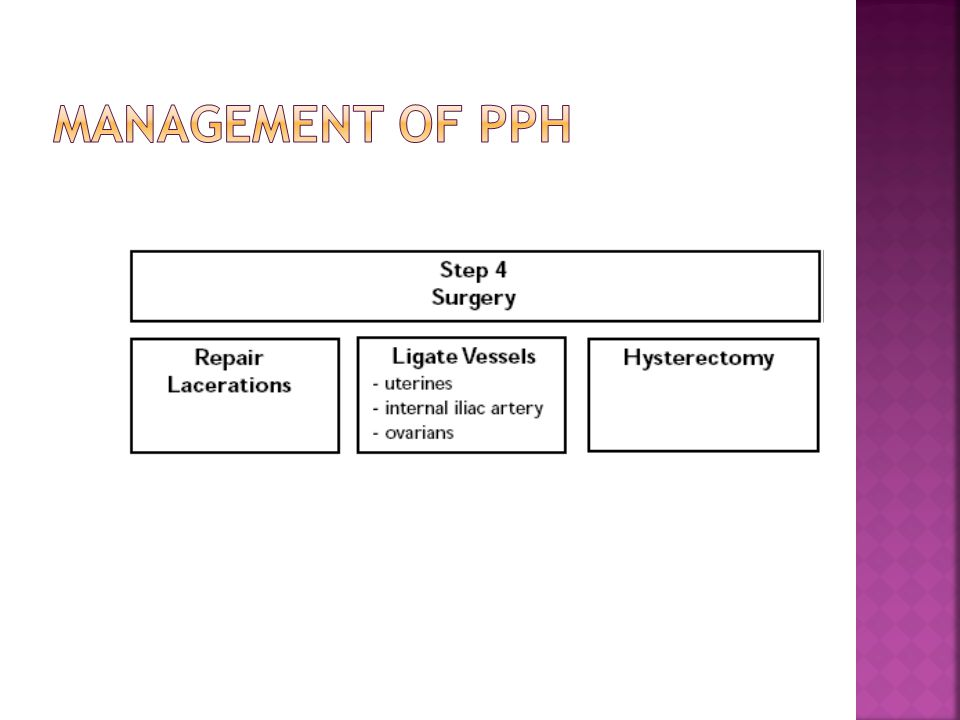 MANAGEMENT OF PPH