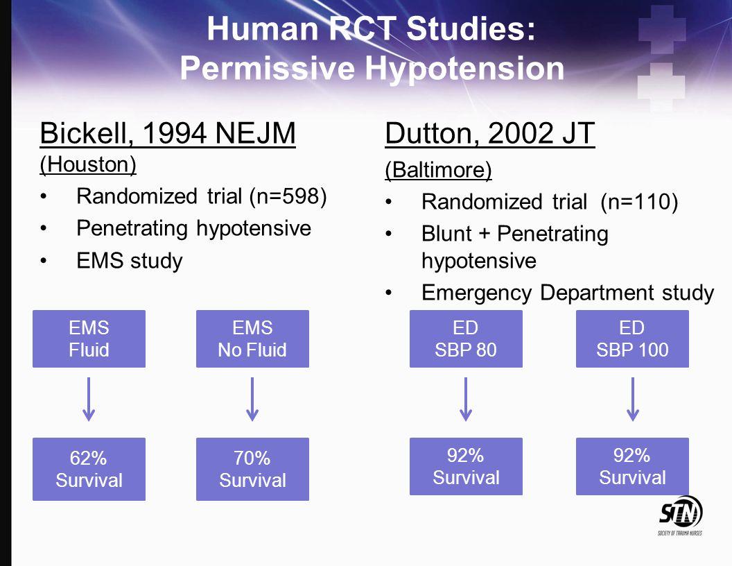 Human RCT Studies: Permissive Hypotension