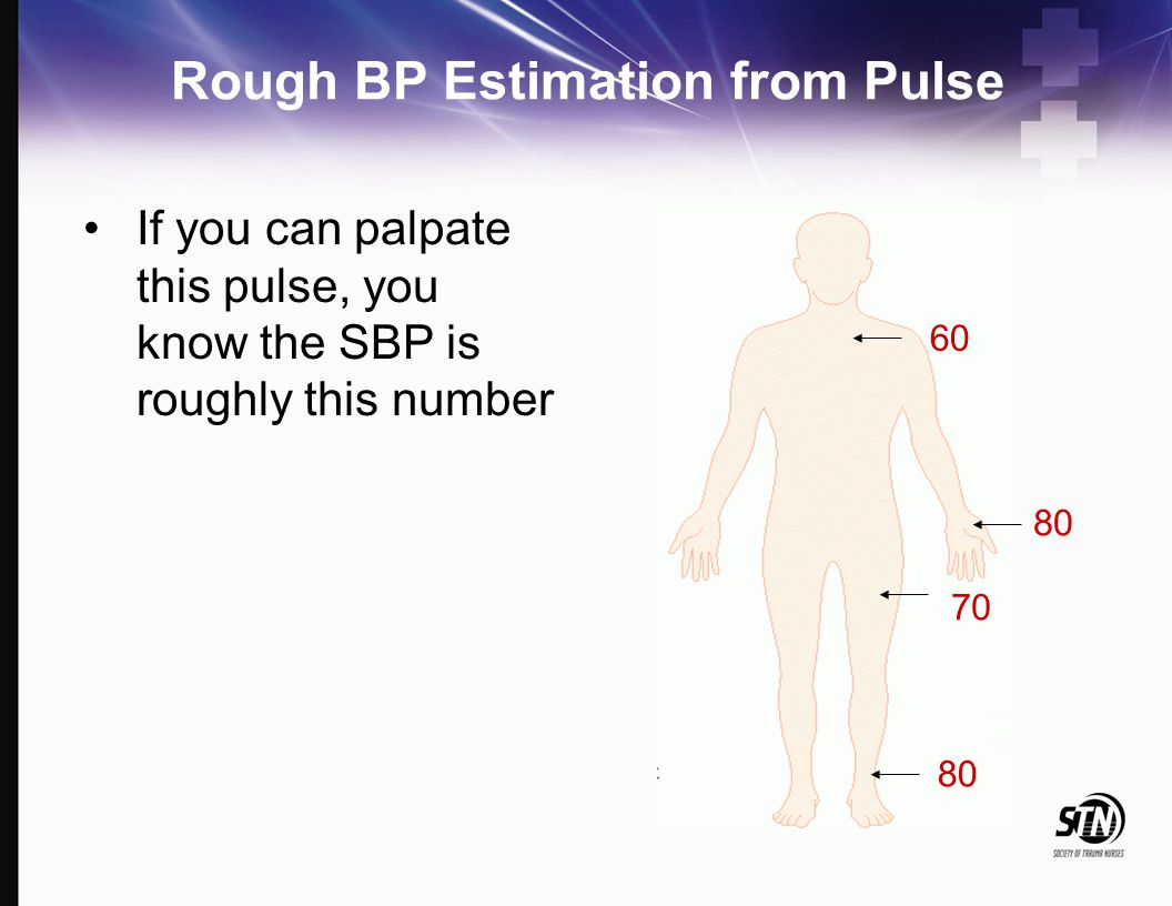 Rough BP Estimation from Pulse