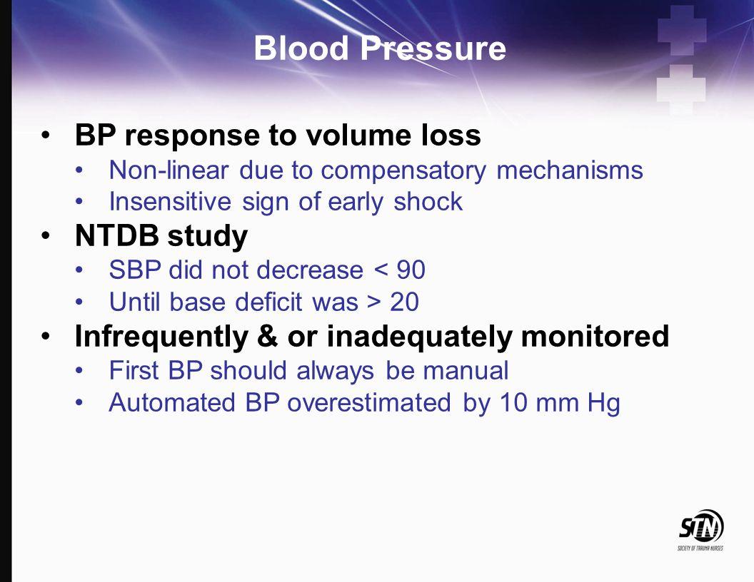 Blood Pressure BP response to volume loss NTDB study