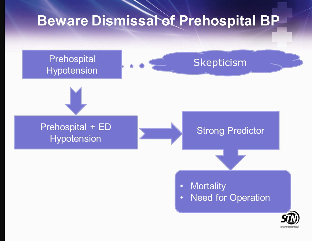 Beware Dismissal of Prehospital BP