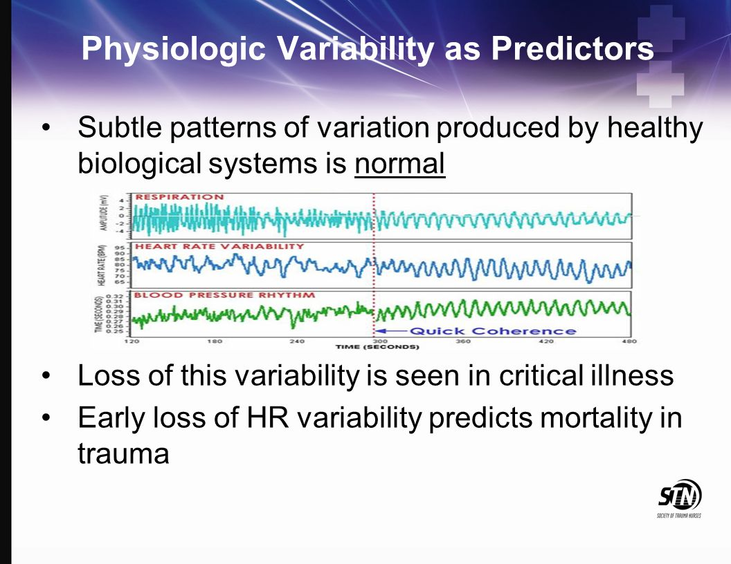 Physiologic Variability as Predictors