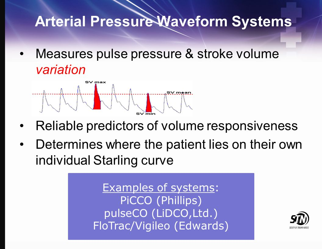 Arterial Pressure Waveform Systems