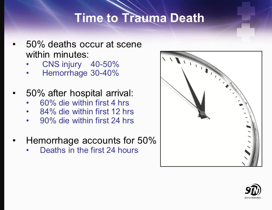 Time to Trauma Death 50% deaths occur at scene within minutes: