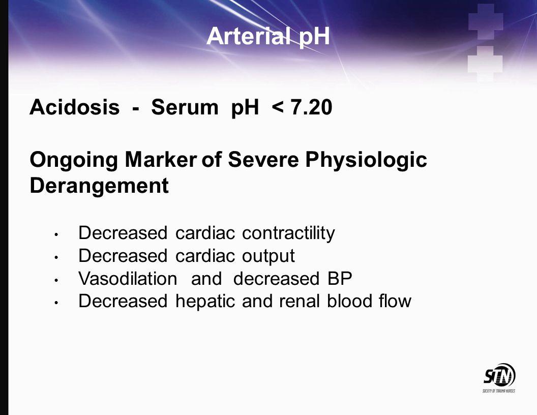Arterial pH Acidosis - Serum pH < 7.20