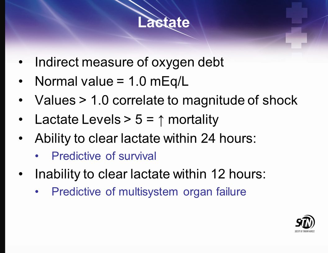 Lactate Indirect measure of oxygen debt Normal value = 1.0 mEq/L