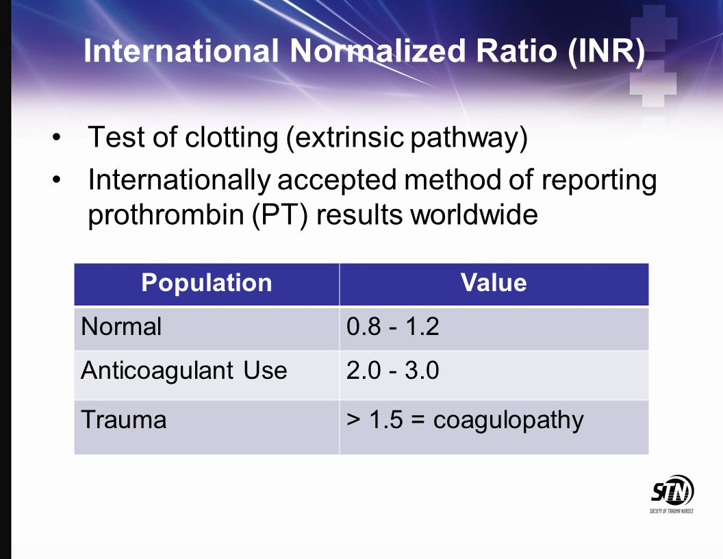 International Normalized Ratio (INR)