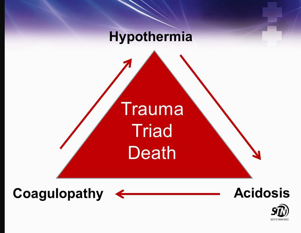 Trauma Triad Death Hypothermia Coagulopathy Acidosis