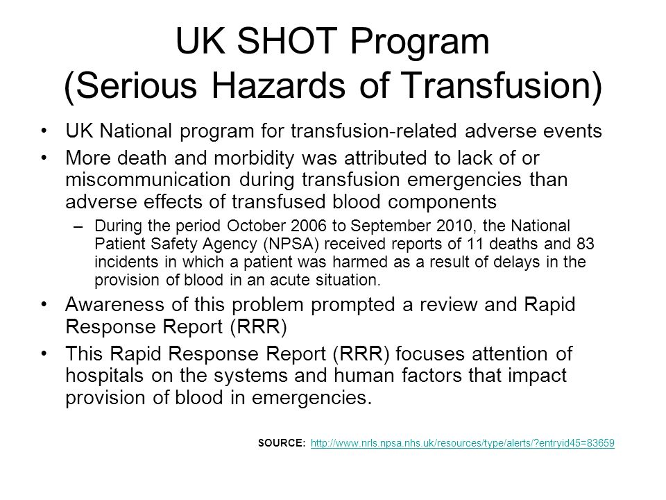 UK SHOT Program (Serious Hazards of Transfusion)