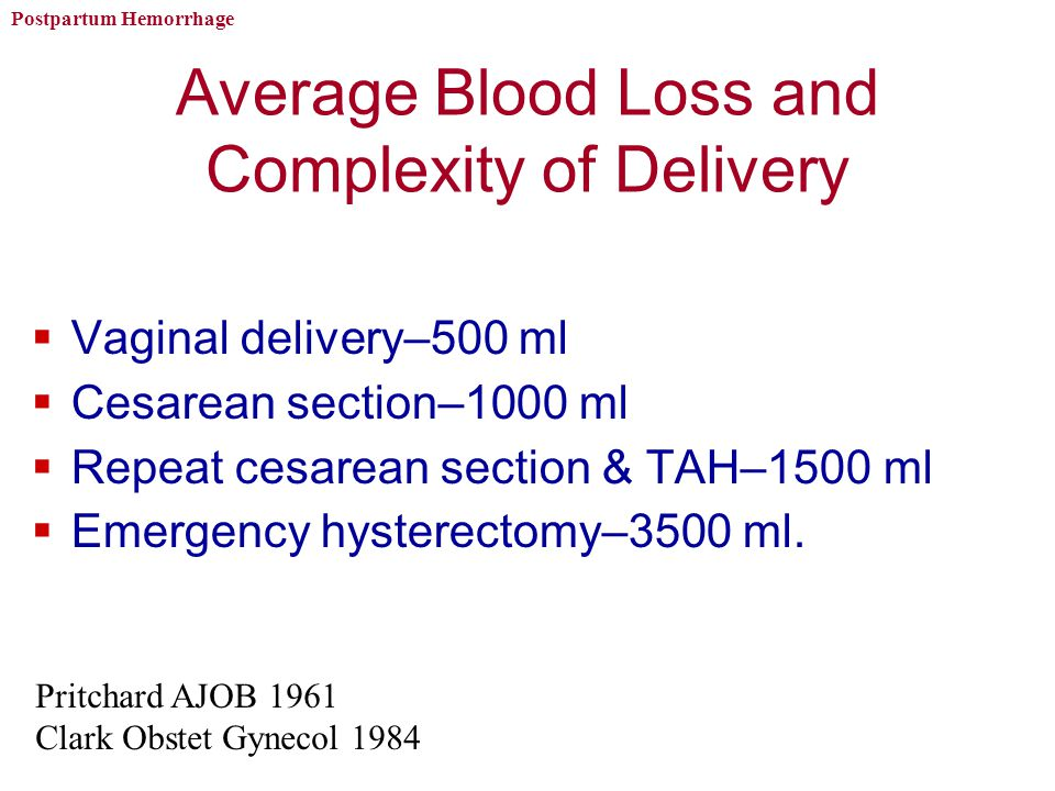 Average Blood Loss and Complexity of Delivery