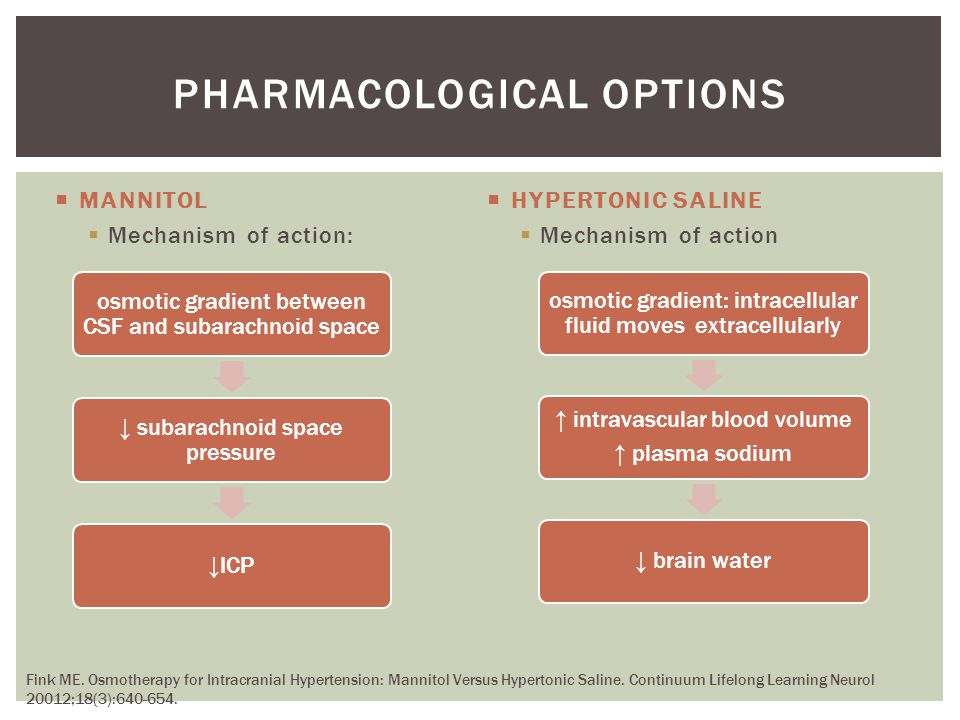 Pharmacological options