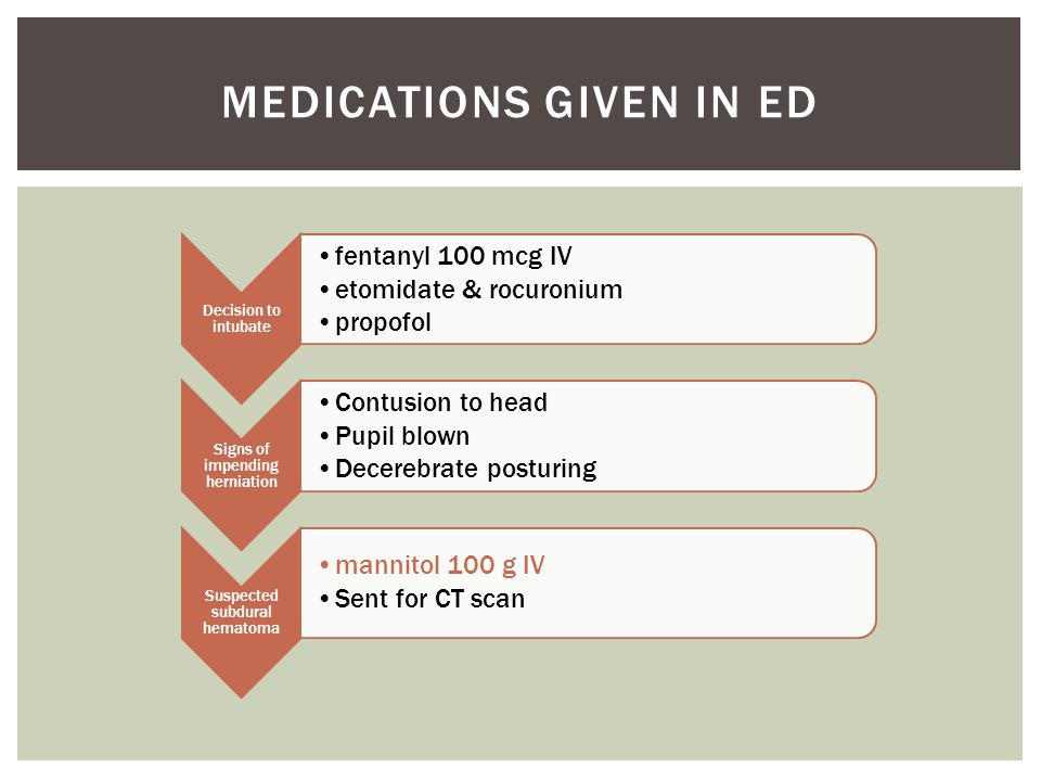 Medications given in ED