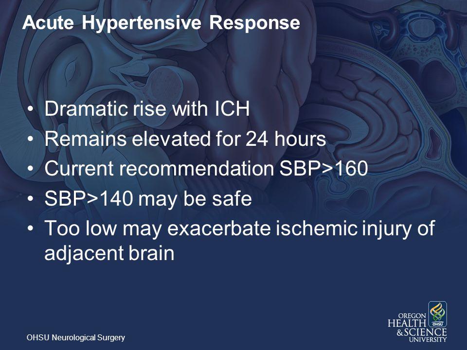 Acute Hypertensive Response
