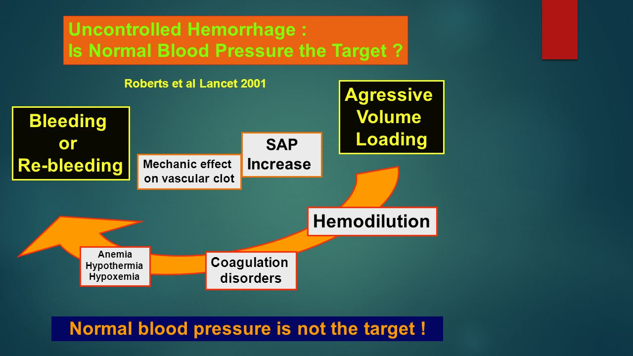 Normal blood pressure is not the target !