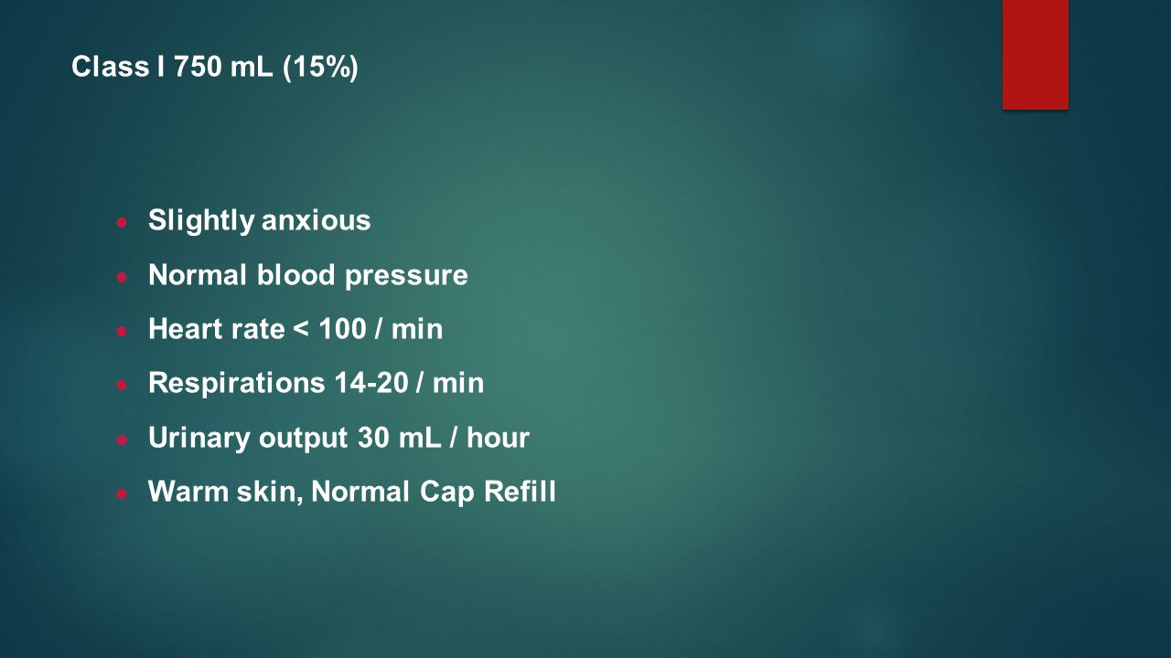 Class I 750 mL (15%) Slightly anxious. Normal blood pressure. Heart rate < 100 / min. Respirations 14-20 / min.