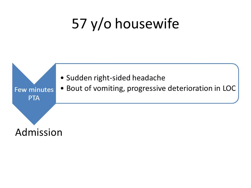 57 y/o housewife Admission Sudden right-sided headache
