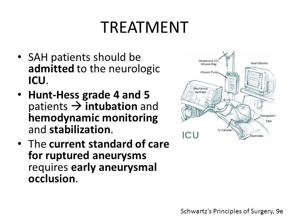 TREATMENT SAH patients should be admitted to the neurologic ICU.