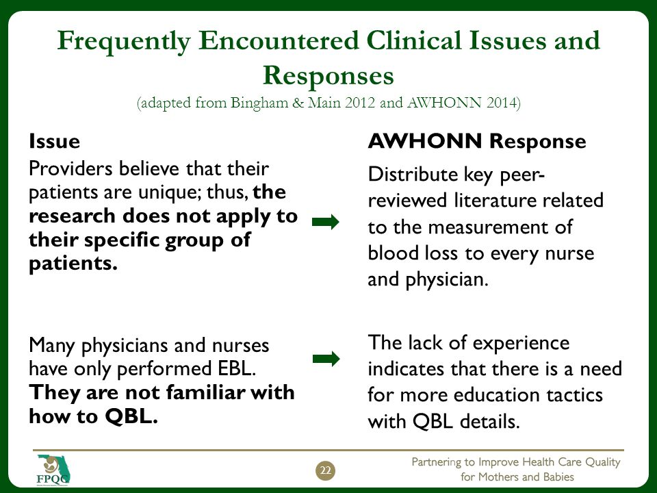 Frequently Encountered Clinical Issues and Responses (adapted from Bingham & Main 2012 and AWHONN 2014)