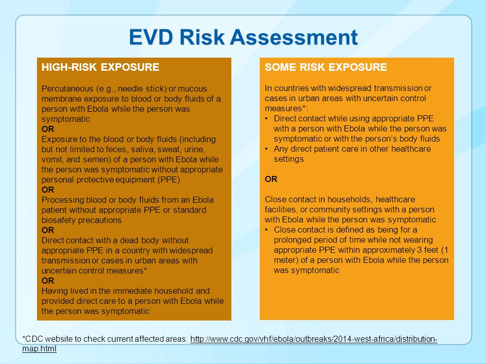 EVD Risk Assessment HIGH-RISK EXPOSURE SOME RISK EXPOSURE
