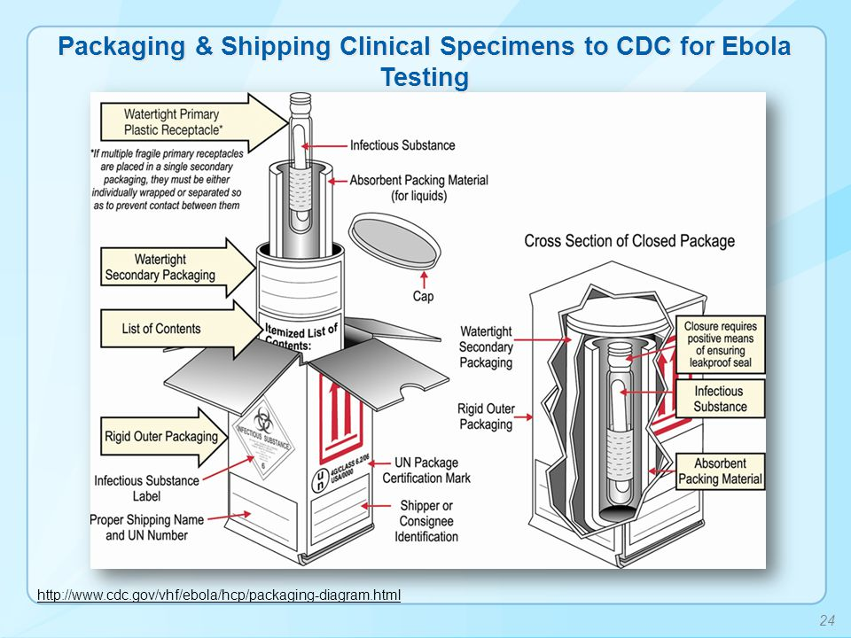 Packaging & Shipping Clinical Specimens to CDC for Ebola Testing