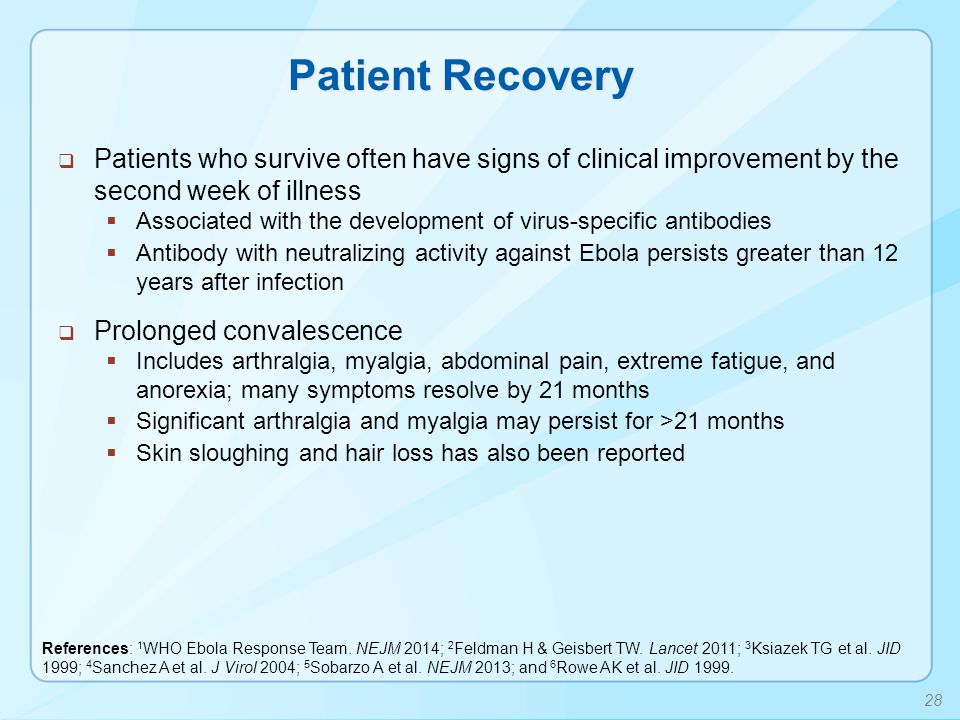 Patient Recovery Patients who survive often have signs of clinical improvement by the second week of illness.