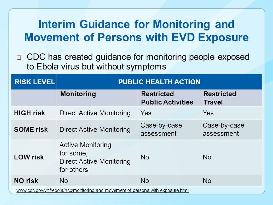 Interim Guidance for Monitoring and Movement of Persons with EVD Exposure