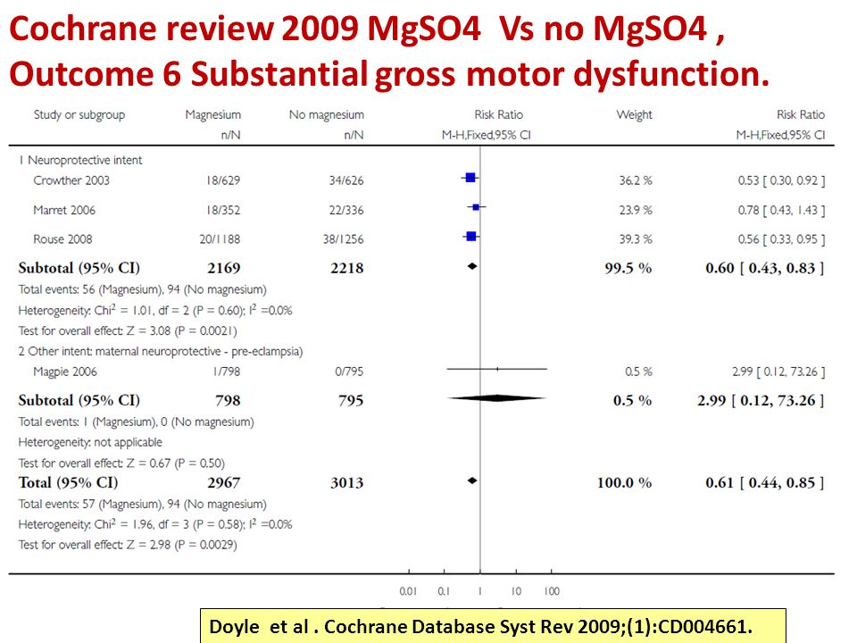 Cochrane review 2009 MgSO4 Vs no MgSO4 , Outcome 6 Substantial gross motor dysfunction.
