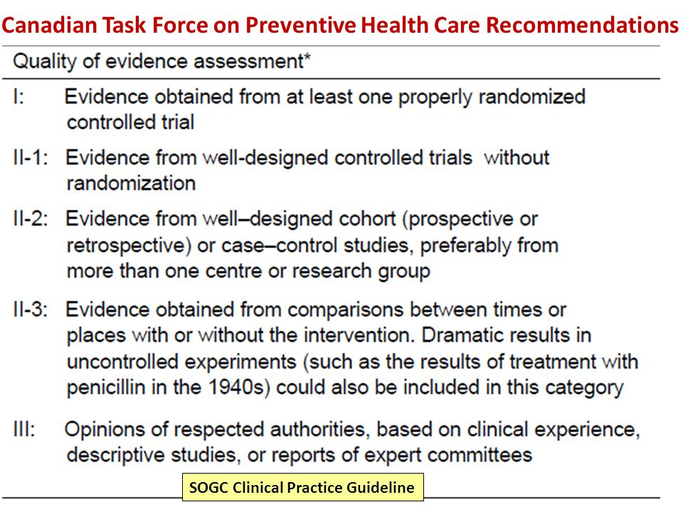 Canadian Task Force on Preventive Health Care Recommendations