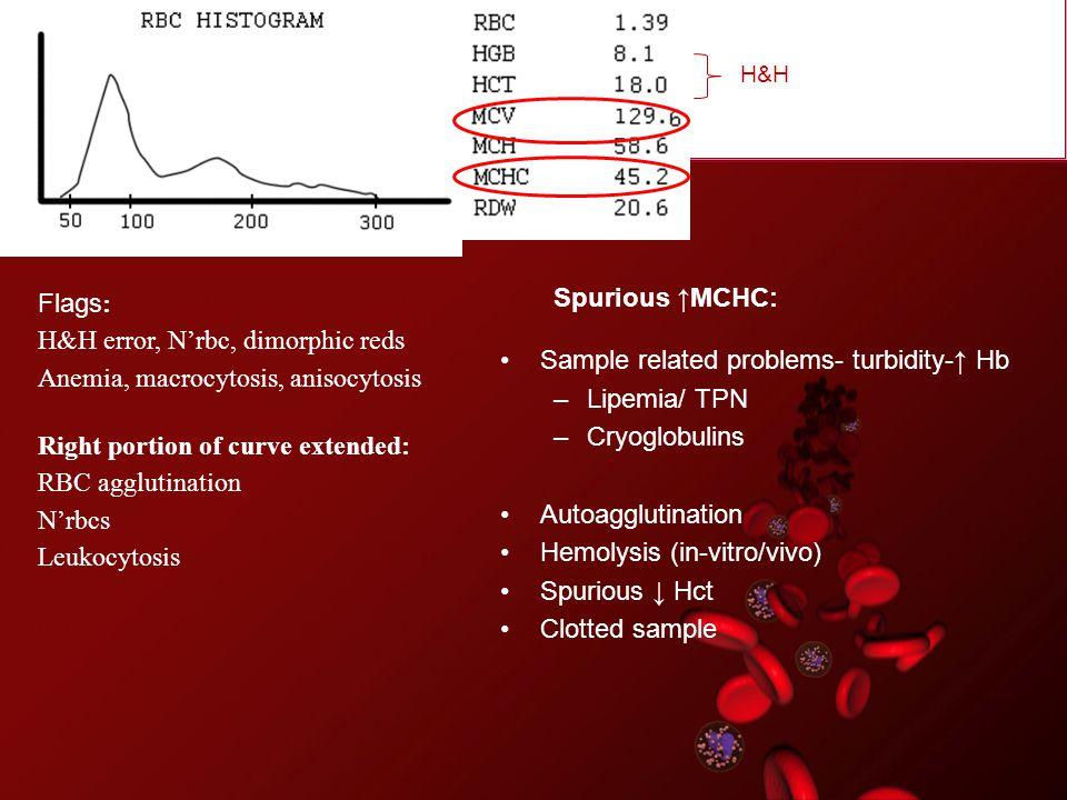 H&H error, N'rbc, dimorphic reds Anemia, macrocytosis, anisocytosis