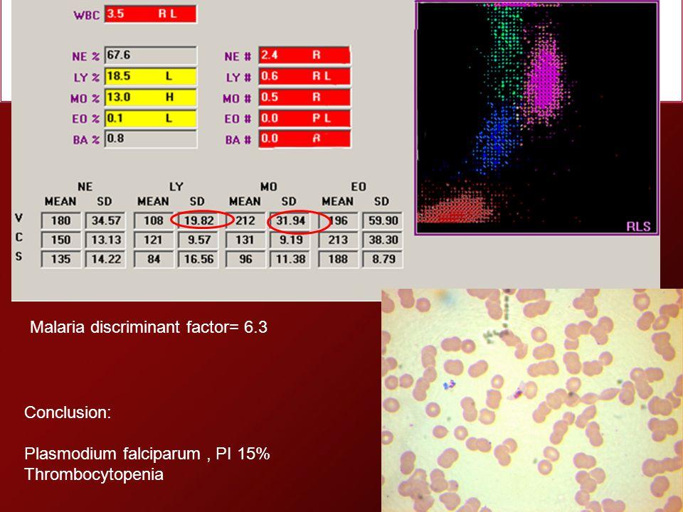 Malaria discriminant factor= 6.3