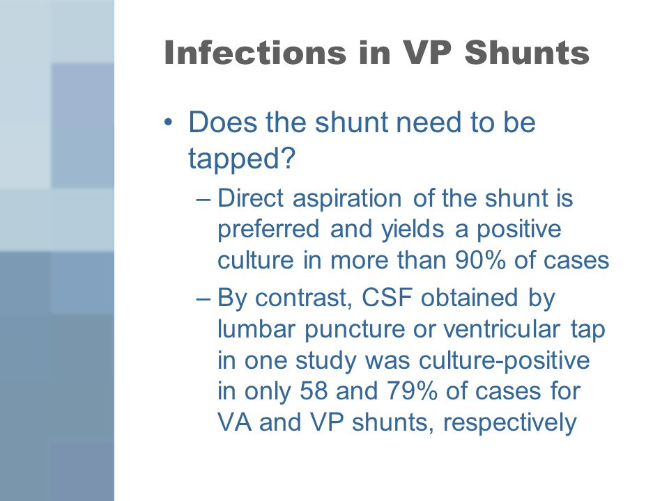 Infections in VP Shunts