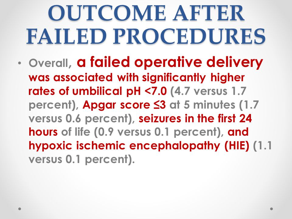 OUTCOME AFTER FAILED PROCEDURES