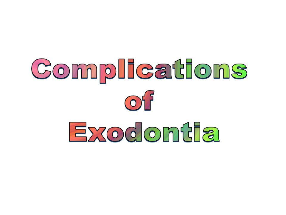 Complications of Exodontia